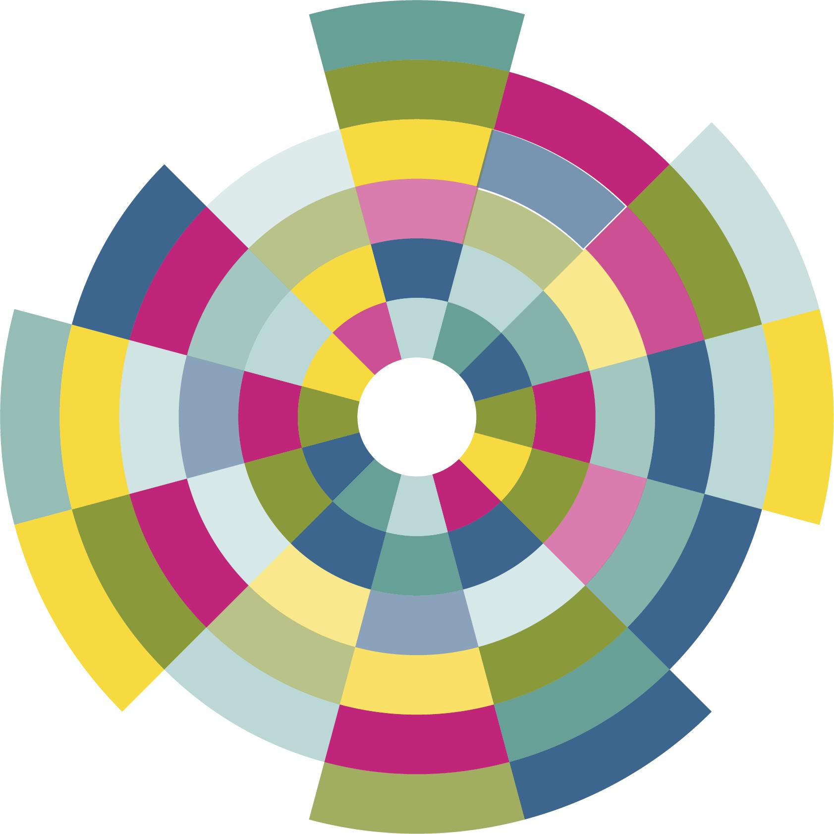 Community Planning Network in Scotland
