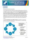 LGB&T Communities A Summary for JSNA