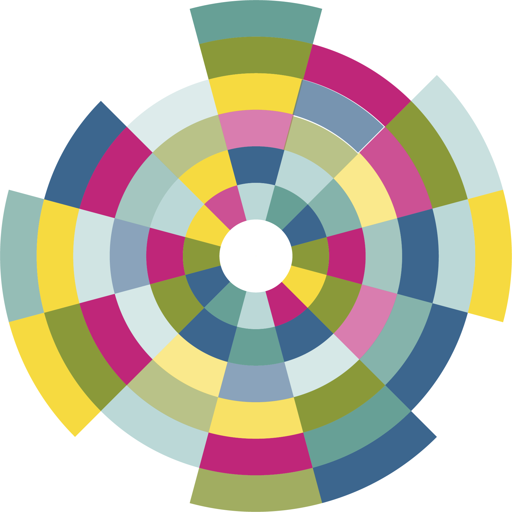 Community Planning Network in Scotland Logo