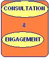 Consultation and Engagement Community